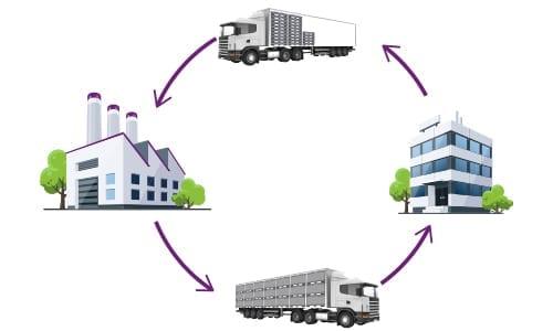 circular economy reuse